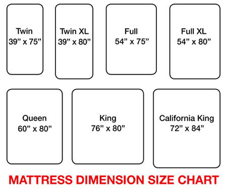 Mattress Size Comparison
